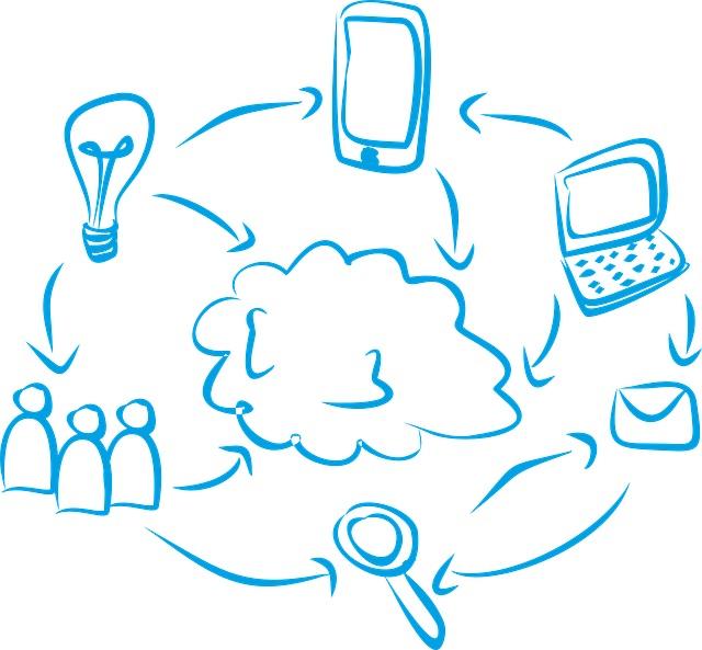 Automatizar contenido en redes sociales