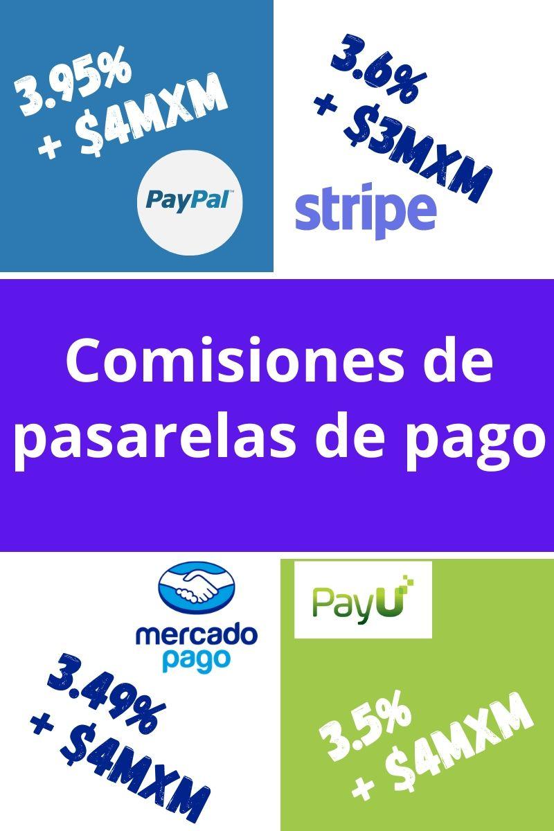 Plataformas pagos online